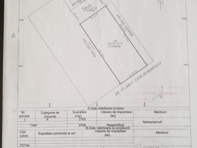 Teren 2709 mp stradal - Bragadiru
